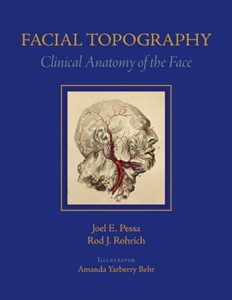 Facial Topography Clinical Anatomy of the Face
